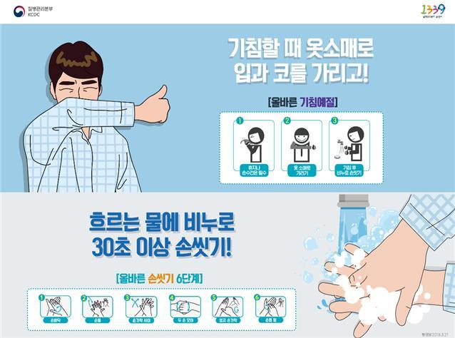 """질병관리본부, 2019-2020절기 인플루엔자""""유행주의보 해제"""""""