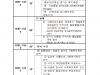 지역사회 통합돌봄 2026 비전 포럼 개최